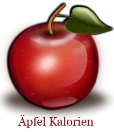 Äpfel Kalorien